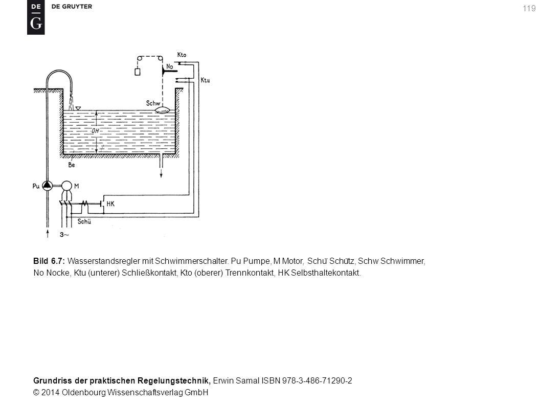 Grundriss der praktischen Regelungstechnik, Erwin Samal ISBN 978-3-486-71290-2 © 2014 Oldenbourg Wissenschaftsverlag GmbH 119 Bild 6.7: Wasserstandsre