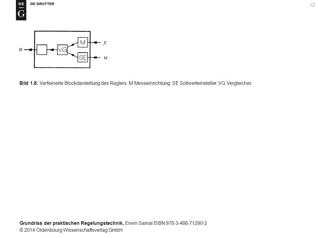Grundriss der praktischen Regelungstechnik, Erwin Samal ISBN 978-3-486-71290-2 © 2014 Oldenbourg Wissenschaftsverlag GmbH 12 Bild 1.8: Verfeinerte Blo
