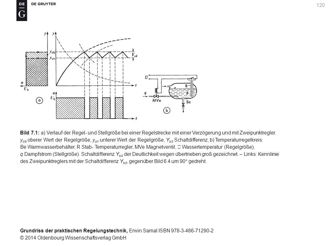 Grundriss der praktischen Regelungstechnik, Erwin Samal ISBN 978-3-486-71290-2 © 2014 Oldenbourg Wissenschaftsverlag GmbH 120 Bild 7.1: a) Verlauf der