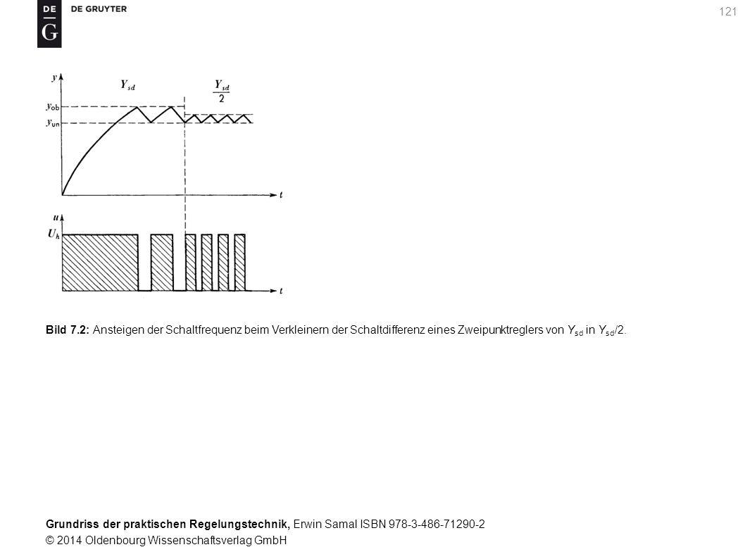 Grundriss der praktischen Regelungstechnik, Erwin Samal ISBN 978-3-486-71290-2 © 2014 Oldenbourg Wissenschaftsverlag GmbH 121 Bild 7.2: Ansteigen der