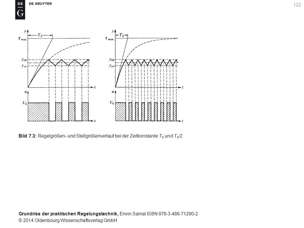 Grundriss der praktischen Regelungstechnik, Erwin Samal ISBN 978-3-486-71290-2 © 2014 Oldenbourg Wissenschaftsverlag GmbH 122 Bild 7.3: Regelgrößen- u