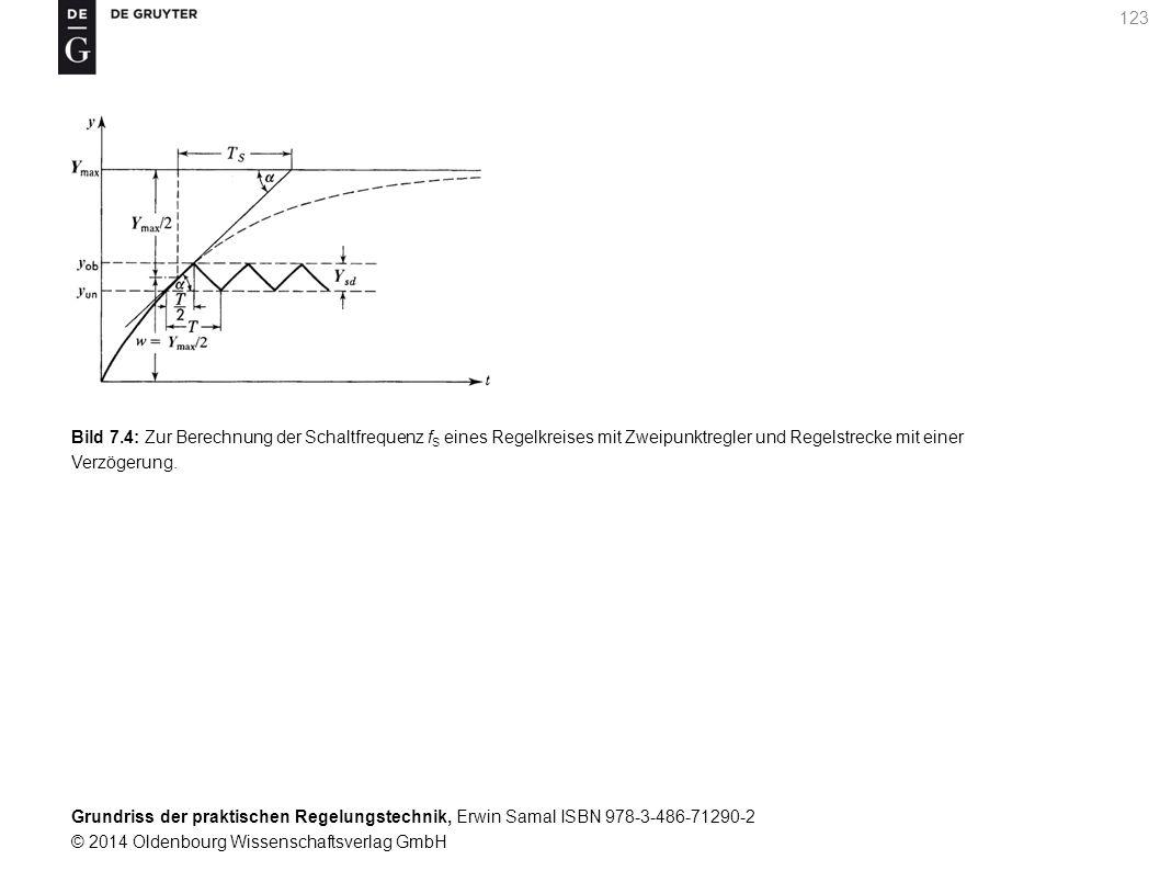 Grundriss der praktischen Regelungstechnik, Erwin Samal ISBN 978-3-486-71290-2 © 2014 Oldenbourg Wissenschaftsverlag GmbH 123 Bild 7.4: Zur Berechnung