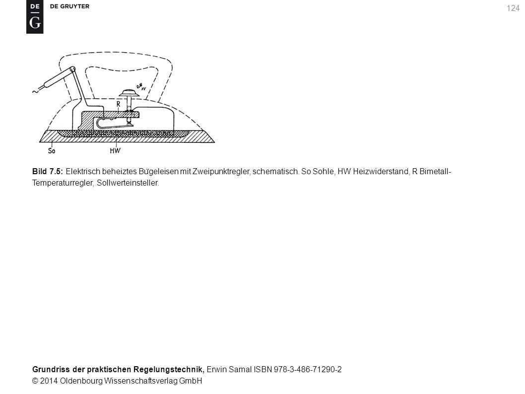 Grundriss der praktischen Regelungstechnik, Erwin Samal ISBN 978-3-486-71290-2 © 2014 Oldenbourg Wissenschaftsverlag GmbH 124 Bild 7.5: Elektrisch beh
