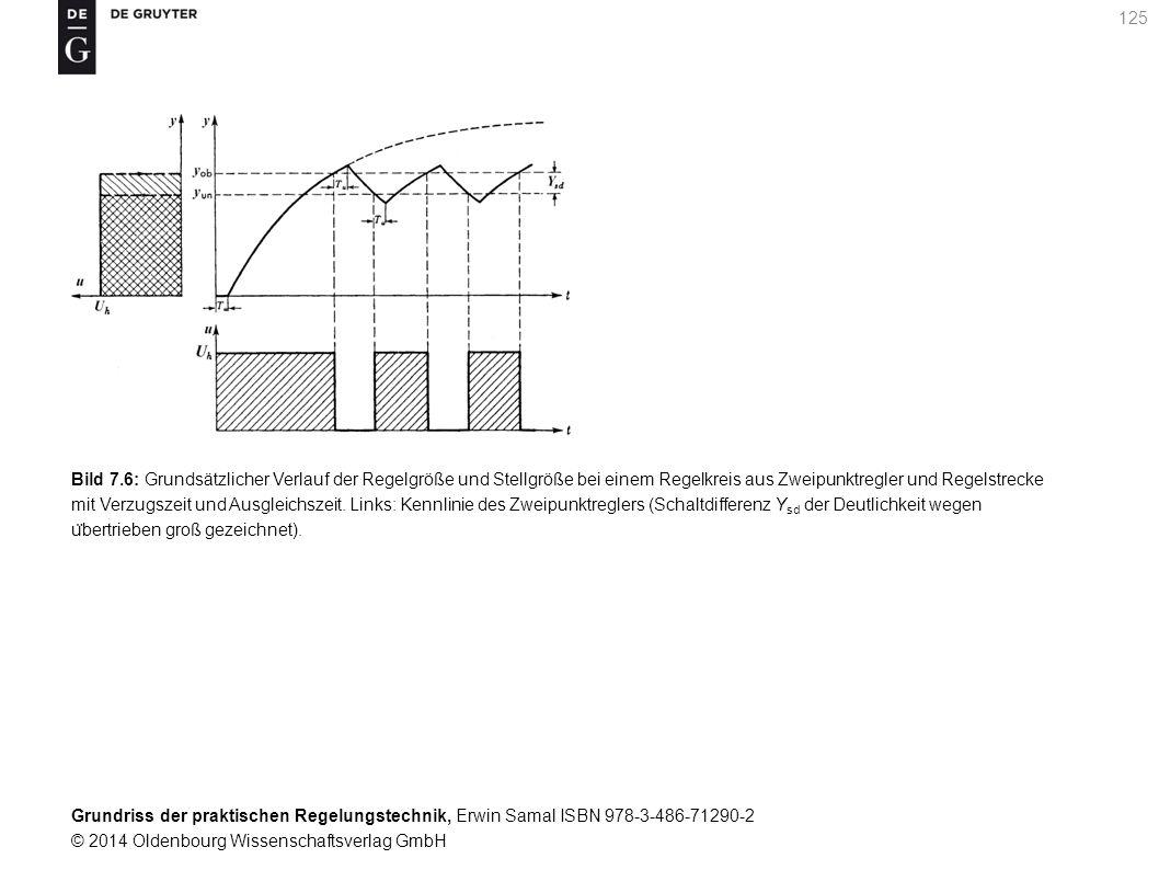 Grundriss der praktischen Regelungstechnik, Erwin Samal ISBN 978-3-486-71290-2 © 2014 Oldenbourg Wissenschaftsverlag GmbH 125 Bild 7.6: Grundsätzliche