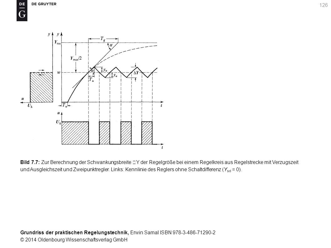 Grundriss der praktischen Regelungstechnik, Erwin Samal ISBN 978-3-486-71290-2 © 2014 Oldenbourg Wissenschaftsverlag GmbH 126 Bild 7.7: Zur Berechnung