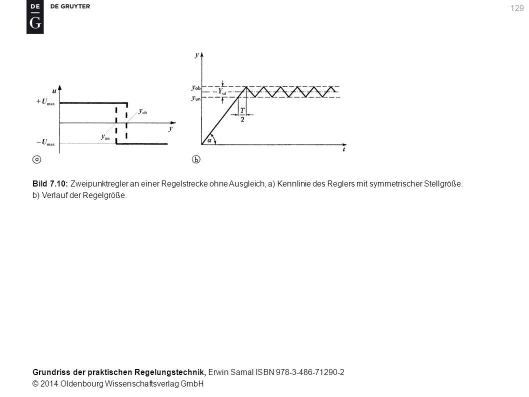Grundriss der praktischen Regelungstechnik, Erwin Samal ISBN 978-3-486-71290-2 © 2014 Oldenbourg Wissenschaftsverlag GmbH 129 Bild 7.10: Zweipunktregl