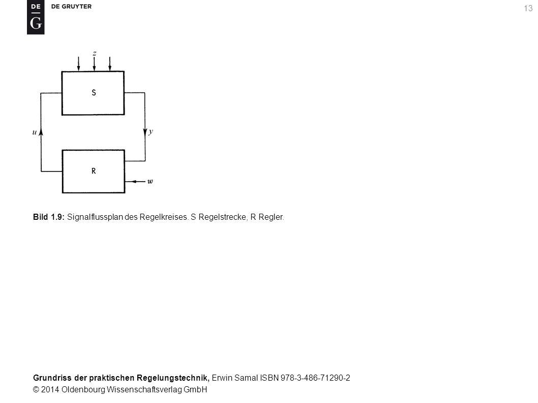 Grundriss der praktischen Regelungstechnik, Erwin Samal ISBN 978-3-486-71290-2 © 2014 Oldenbourg Wissenschaftsverlag GmbH 13 Bild 1.9: Signalflussplan