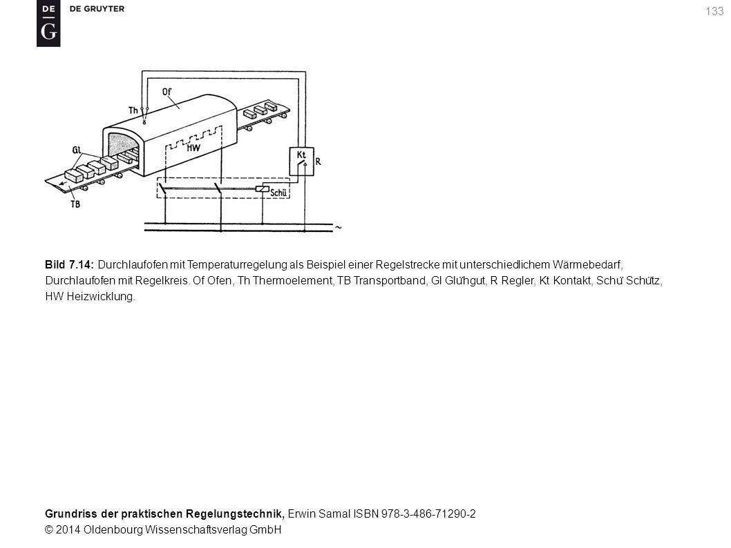 Grundriss der praktischen Regelungstechnik, Erwin Samal ISBN 978-3-486-71290-2 © 2014 Oldenbourg Wissenschaftsverlag GmbH 133 Bild 7.14: Durchlaufofen
