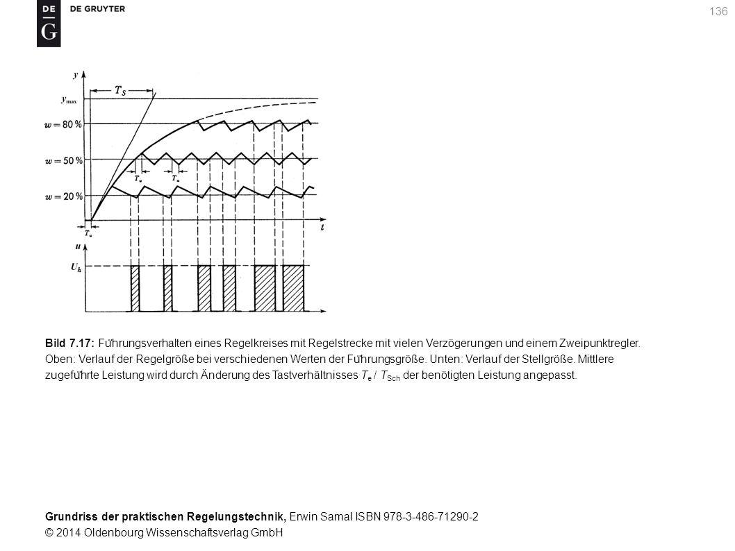 Grundriss der praktischen Regelungstechnik, Erwin Samal ISBN 978-3-486-71290-2 © 2014 Oldenbourg Wissenschaftsverlag GmbH 136 Bild 7.17: Fu ̈ hrungsve