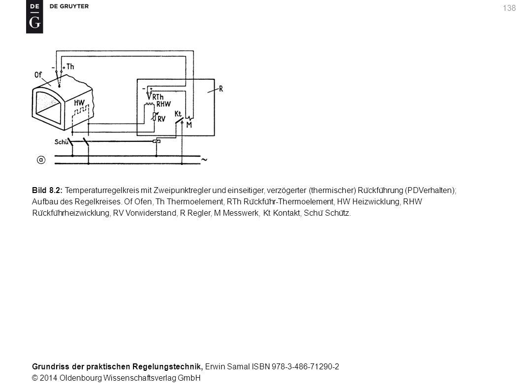 Grundriss der praktischen Regelungstechnik, Erwin Samal ISBN 978-3-486-71290-2 © 2014 Oldenbourg Wissenschaftsverlag GmbH 138 Bild 8.2: Temperaturrege