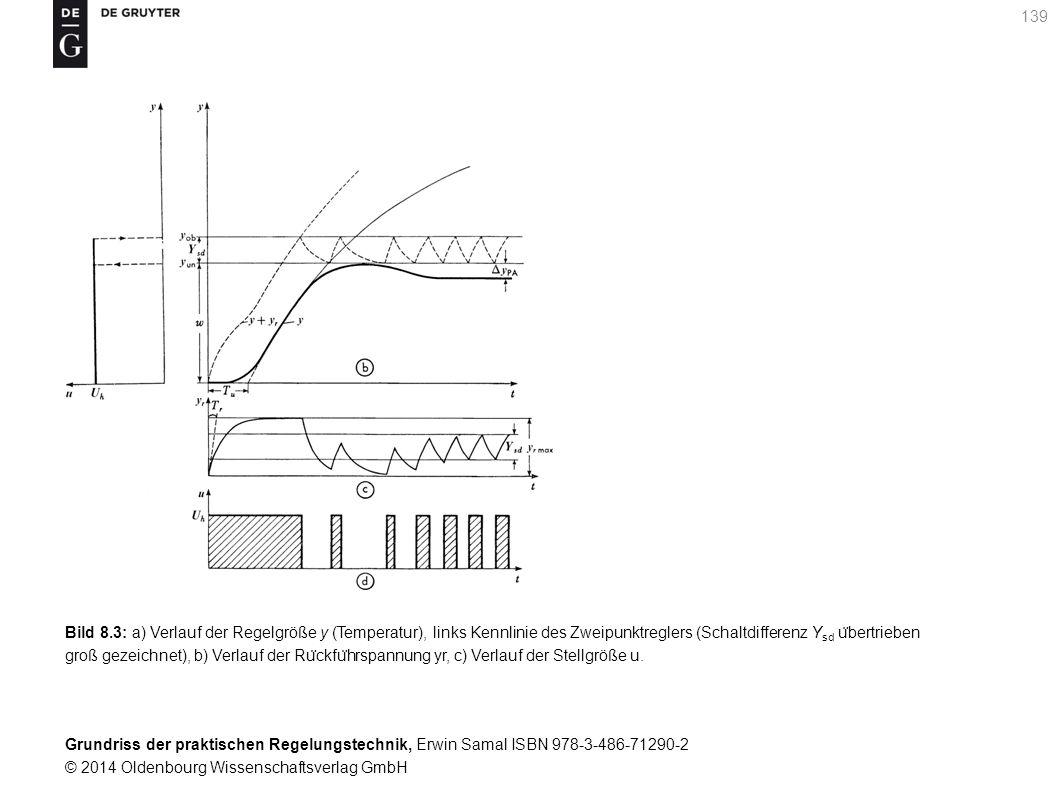 Grundriss der praktischen Regelungstechnik, Erwin Samal ISBN 978-3-486-71290-2 © 2014 Oldenbourg Wissenschaftsverlag GmbH 139 Bild 8.3: a) Verlauf der
