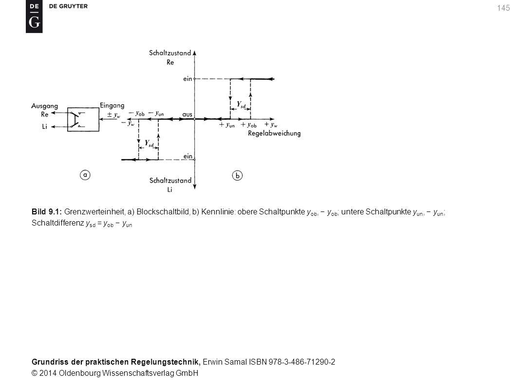 Grundriss der praktischen Regelungstechnik, Erwin Samal ISBN 978-3-486-71290-2 © 2014 Oldenbourg Wissenschaftsverlag GmbH 145 Bild 9.1: Grenzwerteinhe