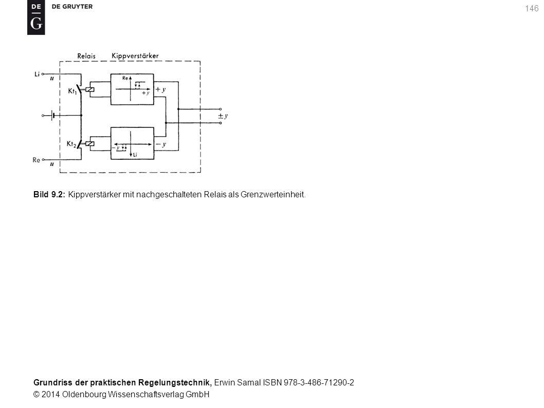 Grundriss der praktischen Regelungstechnik, Erwin Samal ISBN 978-3-486-71290-2 © 2014 Oldenbourg Wissenschaftsverlag GmbH 146 Bild 9.2: Kippverstärker