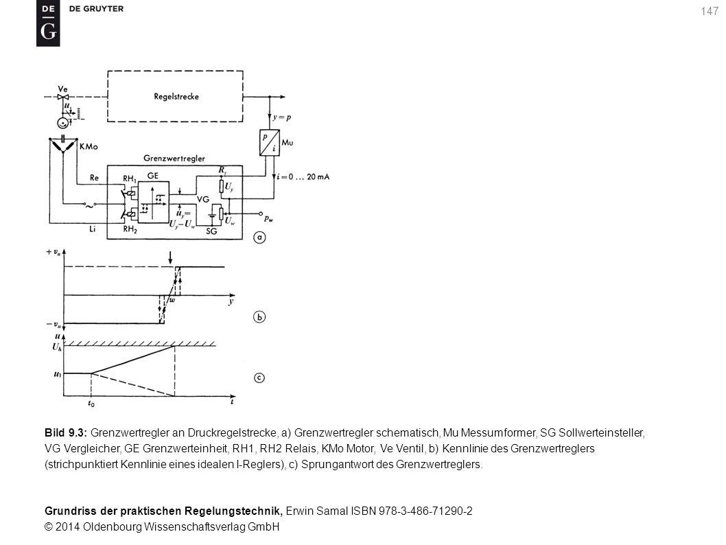 Grundriss der praktischen Regelungstechnik, Erwin Samal ISBN 978-3-486-71290-2 © 2014 Oldenbourg Wissenschaftsverlag GmbH 147 Bild 9.3: Grenzwertregle