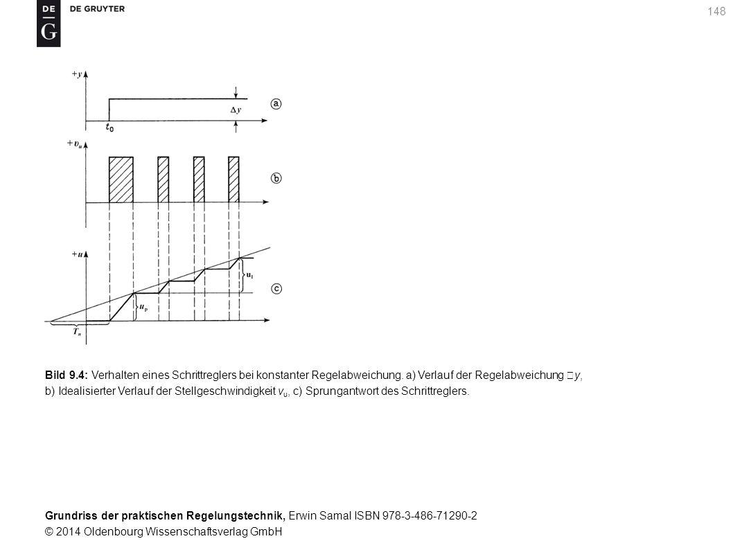 Grundriss der praktischen Regelungstechnik, Erwin Samal ISBN 978-3-486-71290-2 © 2014 Oldenbourg Wissenschaftsverlag GmbH 148 Bild 9.4: Verhalten eine