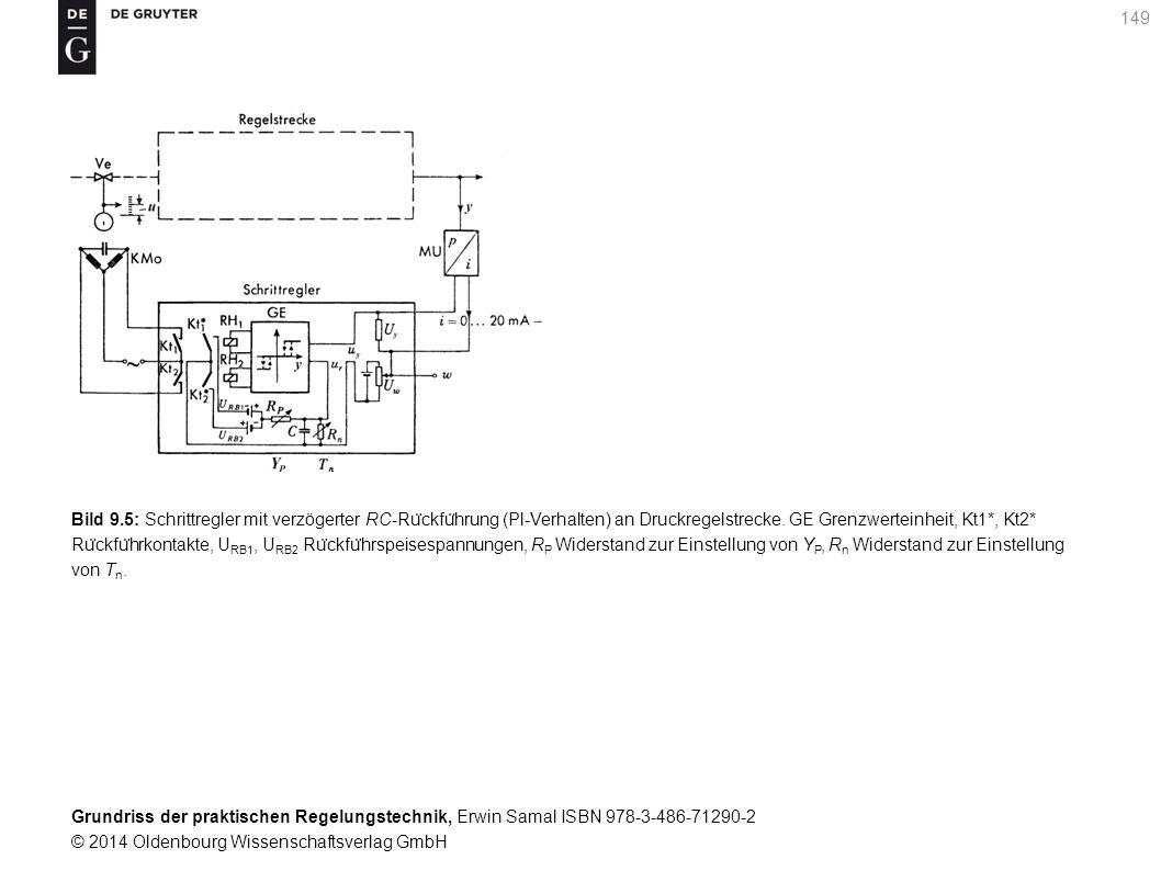 Grundriss der praktischen Regelungstechnik, Erwin Samal ISBN 978-3-486-71290-2 © 2014 Oldenbourg Wissenschaftsverlag GmbH 149 Bild 9.5: Schrittregler