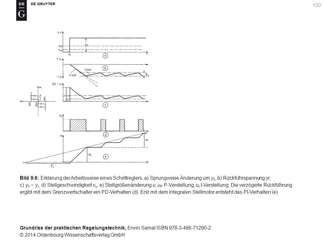 Grundriss der praktischen Regelungstechnik, Erwin Samal ISBN 978-3-486-71290-2 © 2014 Oldenbourg Wissenschaftsverlag GmbH 150 Bild 9.6: Erklärung der