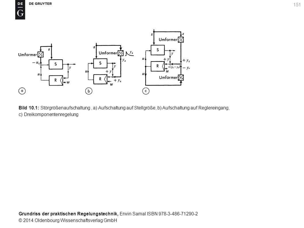 Grundriss der praktischen Regelungstechnik, Erwin Samal ISBN 978-3-486-71290-2 © 2014 Oldenbourg Wissenschaftsverlag GmbH 151 Bild 10.1: Störgrößenauf