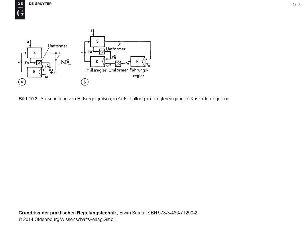 Grundriss der praktischen Regelungstechnik, Erwin Samal ISBN 978-3-486-71290-2 © 2014 Oldenbourg Wissenschaftsverlag GmbH 152 Bild 10.2: Aufschaltung