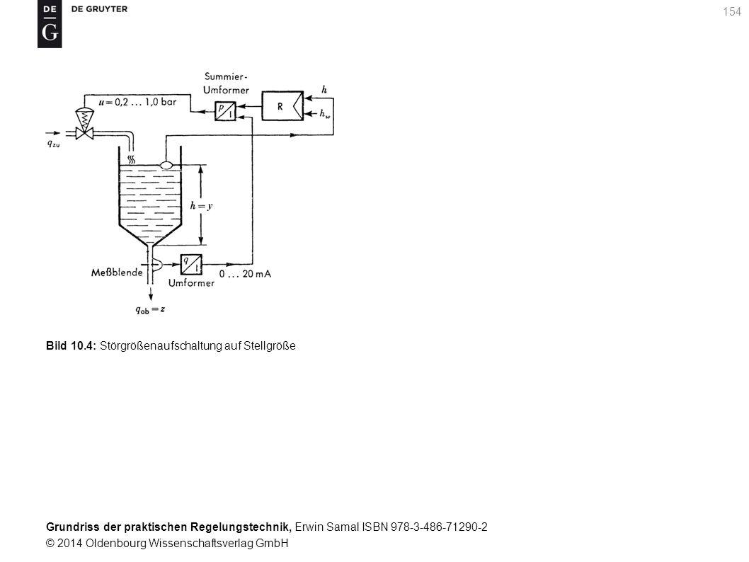 Grundriss der praktischen Regelungstechnik, Erwin Samal ISBN 978-3-486-71290-2 © 2014 Oldenbourg Wissenschaftsverlag GmbH 154 Bild 10.4: Störgrößenauf