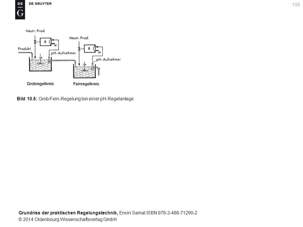 Grundriss der praktischen Regelungstechnik, Erwin Samal ISBN 978-3-486-71290-2 © 2014 Oldenbourg Wissenschaftsverlag GmbH 155 Bild 10.5: Grob/Fein-Reg