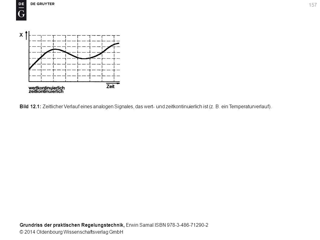 Grundriss der praktischen Regelungstechnik, Erwin Samal ISBN 978-3-486-71290-2 © 2014 Oldenbourg Wissenschaftsverlag GmbH 157 Bild 12.1: Zeitlicher Ve