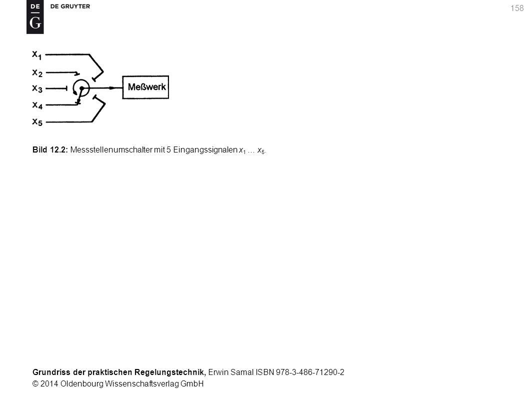 Grundriss der praktischen Regelungstechnik, Erwin Samal ISBN 978-3-486-71290-2 © 2014 Oldenbourg Wissenschaftsverlag GmbH 158 Bild 12.2: Messstellenum