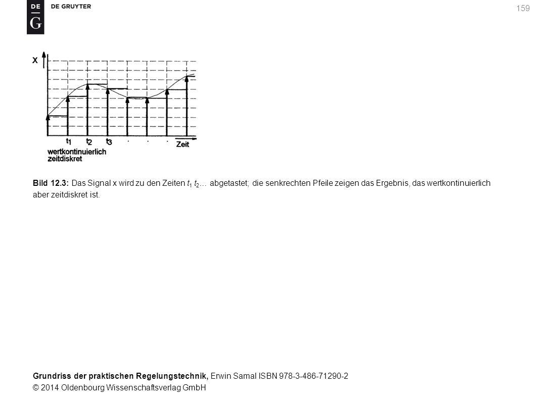 Grundriss der praktischen Regelungstechnik, Erwin Samal ISBN 978-3-486-71290-2 © 2014 Oldenbourg Wissenschaftsverlag GmbH 159 Bild 12.3: Das Signal x