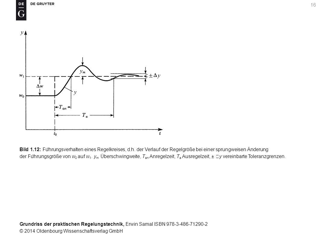 Grundriss der praktischen Regelungstechnik, Erwin Samal ISBN 978-3-486-71290-2 © 2014 Oldenbourg Wissenschaftsverlag GmbH 16 Bild 1.12: Fu ̈ hrungsver