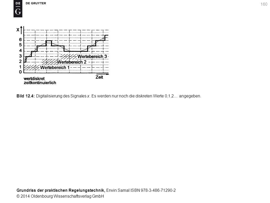 Grundriss der praktischen Regelungstechnik, Erwin Samal ISBN 978-3-486-71290-2 © 2014 Oldenbourg Wissenschaftsverlag GmbH 160 Bild 12.4: Digitalisieru