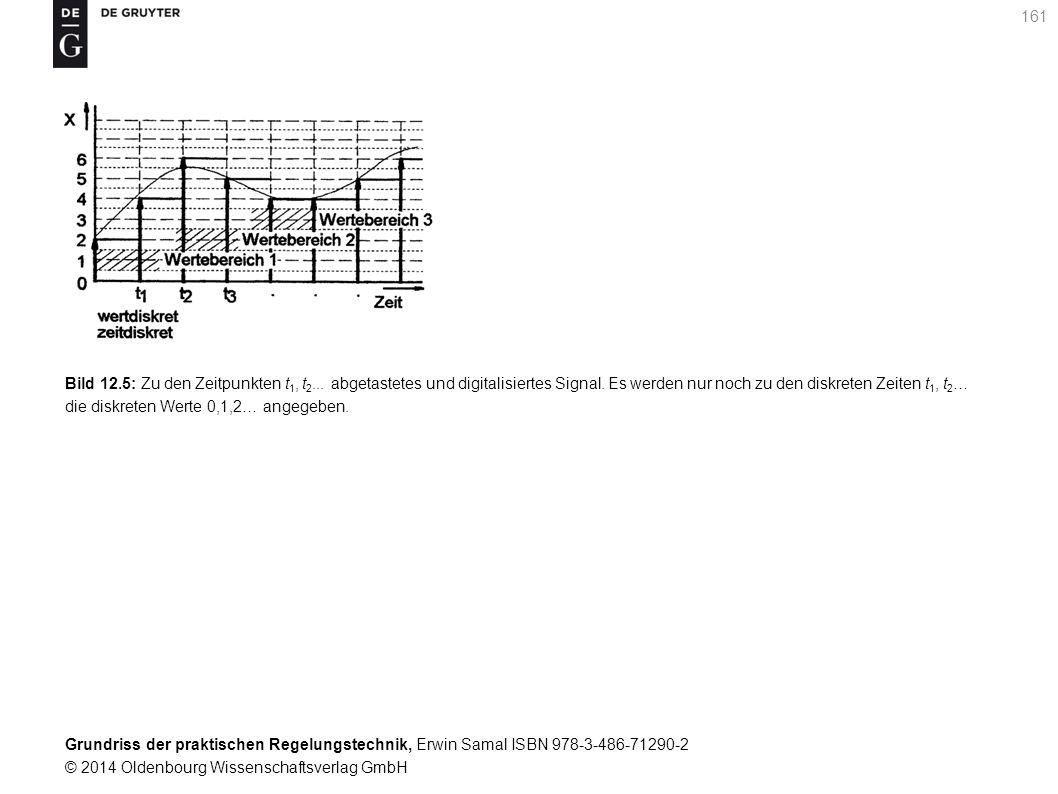 Grundriss der praktischen Regelungstechnik, Erwin Samal ISBN 978-3-486-71290-2 © 2014 Oldenbourg Wissenschaftsverlag GmbH 161 Bild 12.5: Zu den Zeitpu