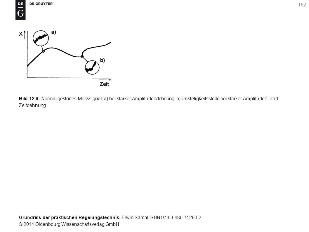 Grundriss der praktischen Regelungstechnik, Erwin Samal ISBN 978-3-486-71290-2 © 2014 Oldenbourg Wissenschaftsverlag GmbH 162 Bild 12.6: Normal gestör