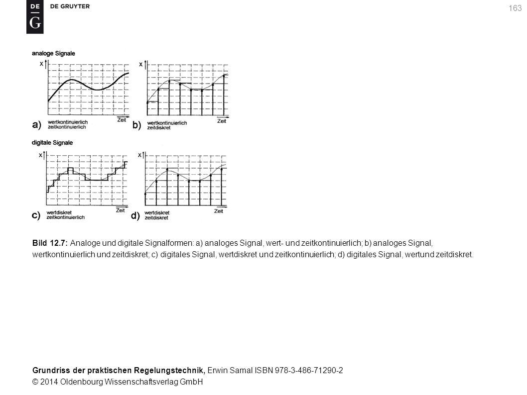 Grundriss der praktischen Regelungstechnik, Erwin Samal ISBN 978-3-486-71290-2 © 2014 Oldenbourg Wissenschaftsverlag GmbH 163 Bild 12.7: Analoge und d