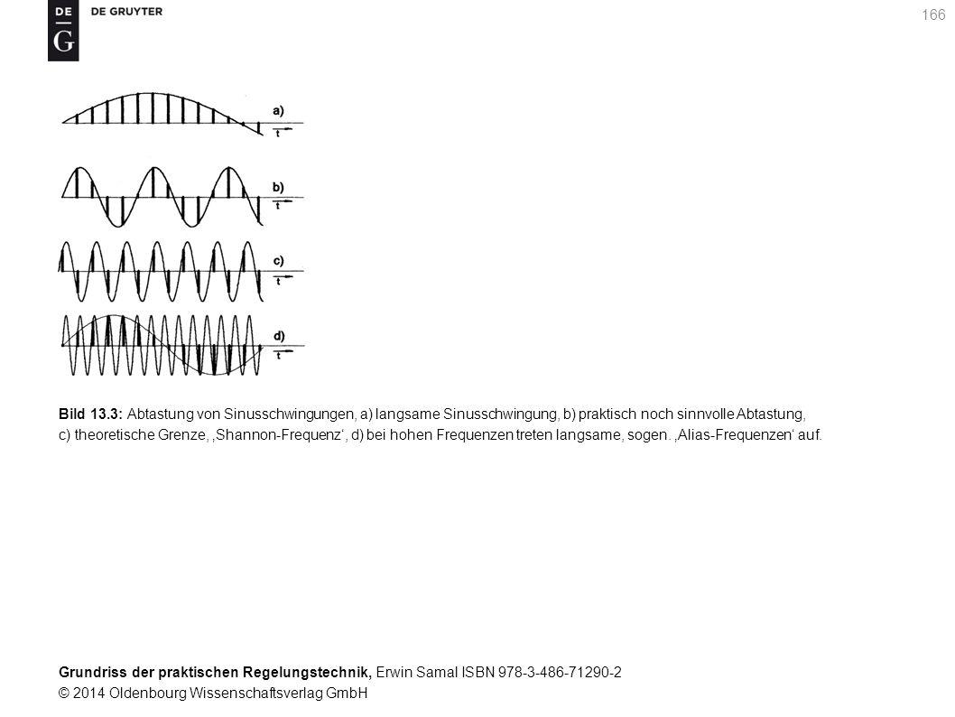 Grundriss der praktischen Regelungstechnik, Erwin Samal ISBN 978-3-486-71290-2 © 2014 Oldenbourg Wissenschaftsverlag GmbH 166 Bild 13.3: Abtastung von