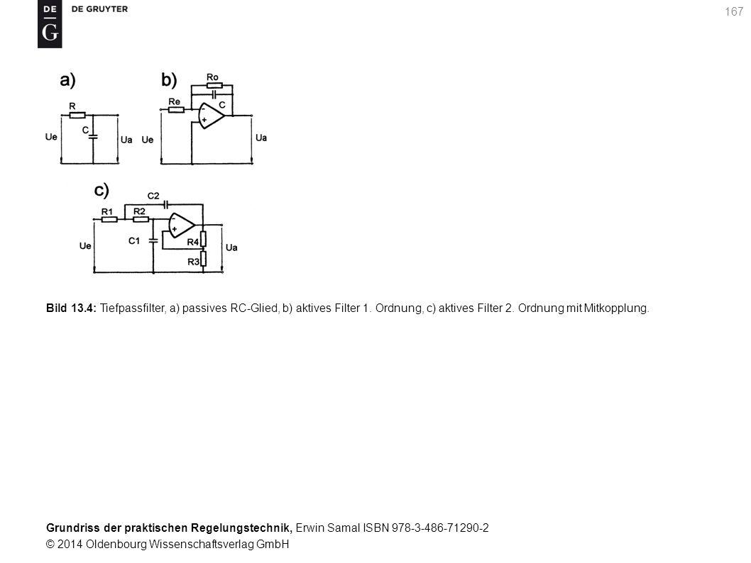 Grundriss der praktischen Regelungstechnik, Erwin Samal ISBN 978-3-486-71290-2 © 2014 Oldenbourg Wissenschaftsverlag GmbH 167 Bild 13.4: Tiefpassfilte
