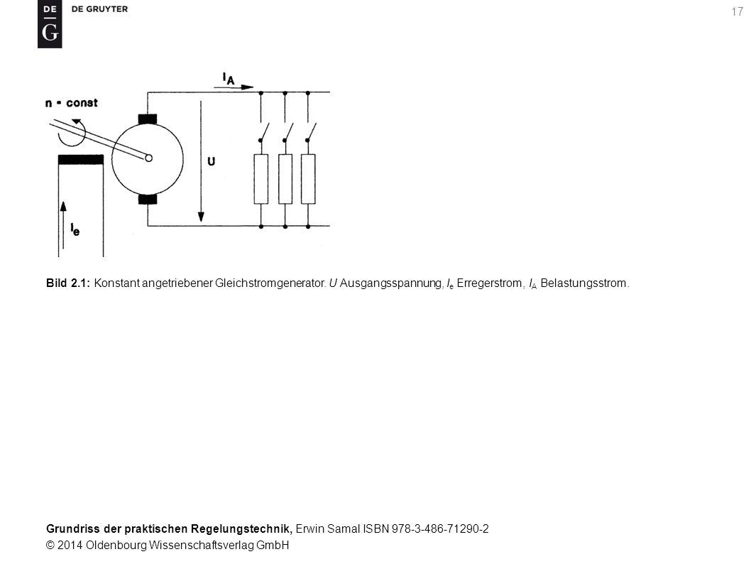 Grundriss der praktischen Regelungstechnik, Erwin Samal ISBN 978-3-486-71290-2 © 2014 Oldenbourg Wissenschaftsverlag GmbH 17 Bild 2.1: Konstant angetr