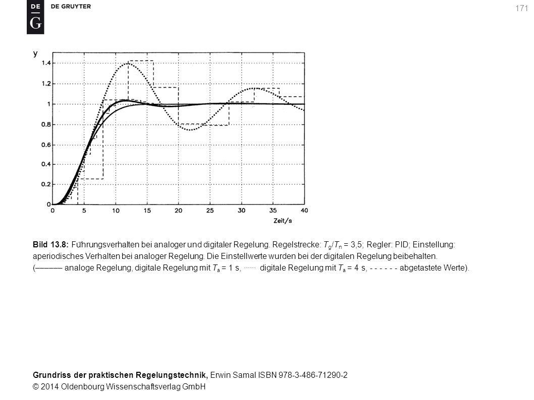Grundriss der praktischen Regelungstechnik, Erwin Samal ISBN 978-3-486-71290-2 © 2014 Oldenbourg Wissenschaftsverlag GmbH 171 Bild 13.8: Fu ̈ hrungsve