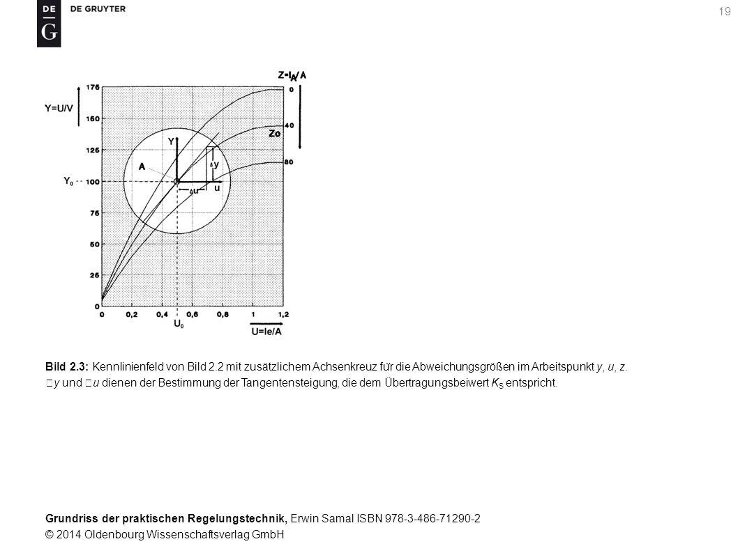Grundriss der praktischen Regelungstechnik, Erwin Samal ISBN 978-3-486-71290-2 © 2014 Oldenbourg Wissenschaftsverlag GmbH 19 Bild 2.3: Kennlinienfeld