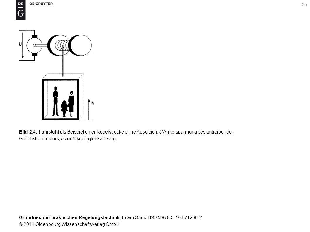 Grundriss der praktischen Regelungstechnik, Erwin Samal ISBN 978-3-486-71290-2 © 2014 Oldenbourg Wissenschaftsverlag GmbH 20 Bild 2.4: Fahrstuhl als B
