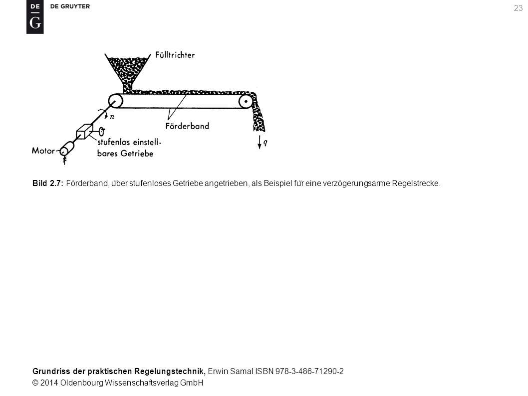 Grundriss der praktischen Regelungstechnik, Erwin Samal ISBN 978-3-486-71290-2 © 2014 Oldenbourg Wissenschaftsverlag GmbH 23 Bild 2.7: Förderband, u ̈