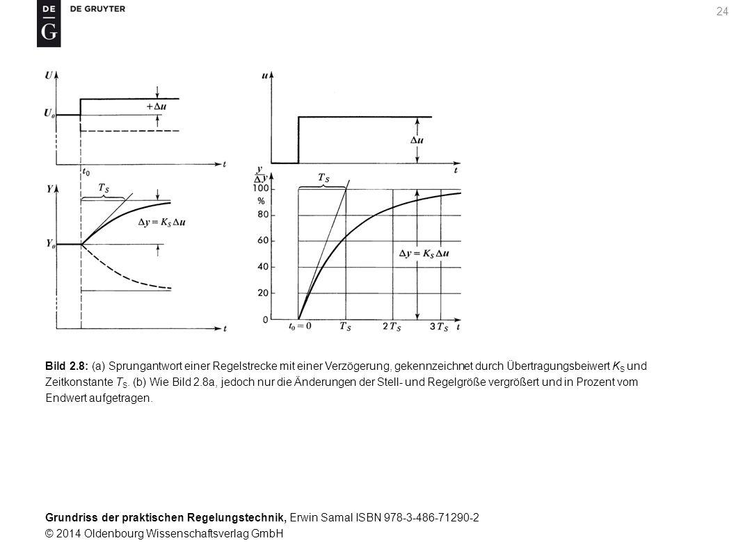 Grundriss der praktischen Regelungstechnik, Erwin Samal ISBN 978-3-486-71290-2 © 2014 Oldenbourg Wissenschaftsverlag GmbH 24 Bild 2.8: (a) Sprungantwo