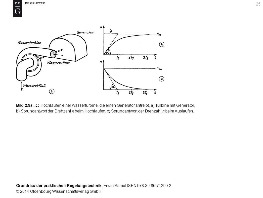 Grundriss der praktischen Regelungstechnik, Erwin Samal ISBN 978-3-486-71290-2 © 2014 Oldenbourg Wissenschaftsverlag GmbH 25 Bild 2.9a...c: Hochlaufen