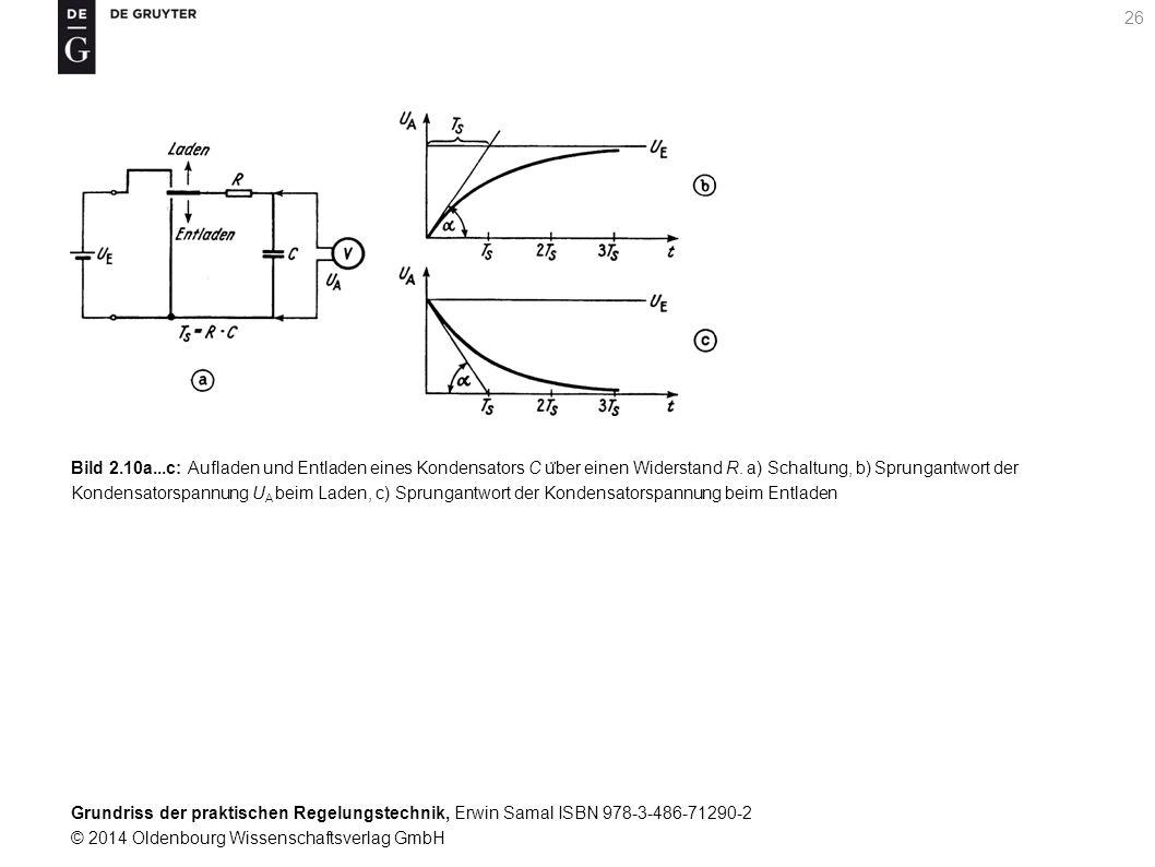 Grundriss der praktischen Regelungstechnik, Erwin Samal ISBN 978-3-486-71290-2 © 2014 Oldenbourg Wissenschaftsverlag GmbH 26 Bild 2.10a...c: Aufladen