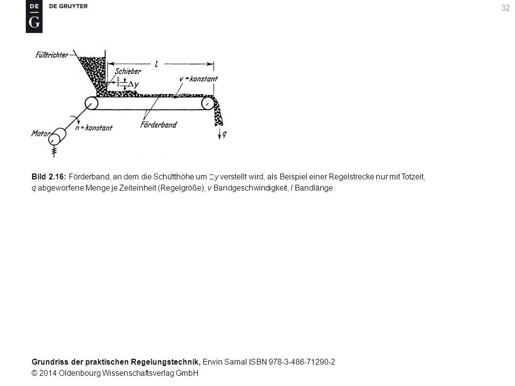 Grundriss der praktischen Regelungstechnik, Erwin Samal ISBN 978-3-486-71290-2 © 2014 Oldenbourg Wissenschaftsverlag GmbH 32 Bild 2.16: Förderband, an