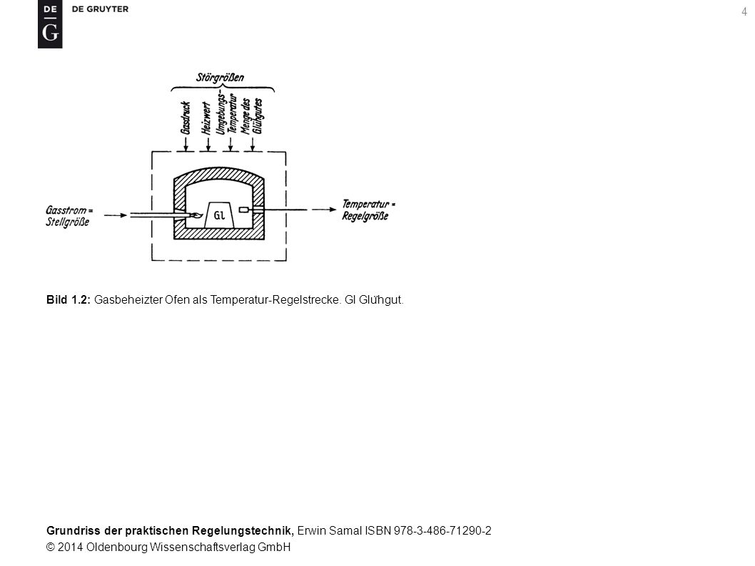 Grundriss der praktischen Regelungstechnik, Erwin Samal ISBN 978-3-486-71290-2 © 2014 Oldenbourg Wissenschaftsverlag GmbH 4 Bild 1.2: Gasbeheizter Ofe