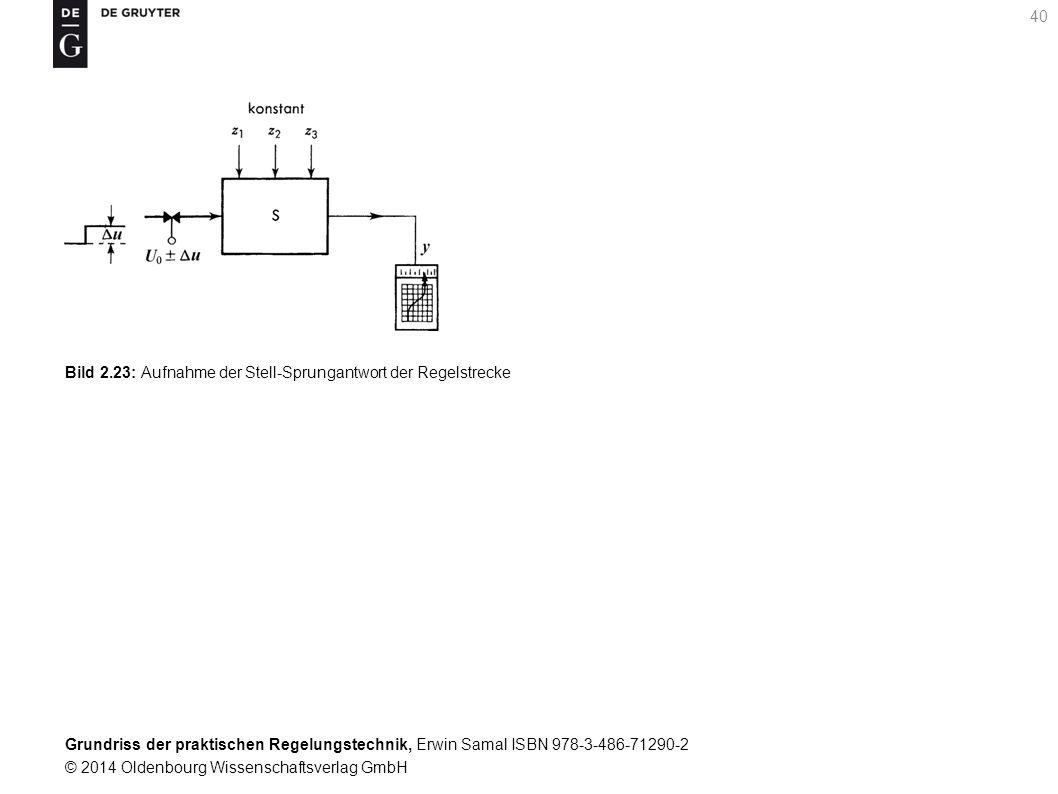 Grundriss der praktischen Regelungstechnik, Erwin Samal ISBN 978-3-486-71290-2 © 2014 Oldenbourg Wissenschaftsverlag GmbH 40 Bild 2.23: Aufnahme der S