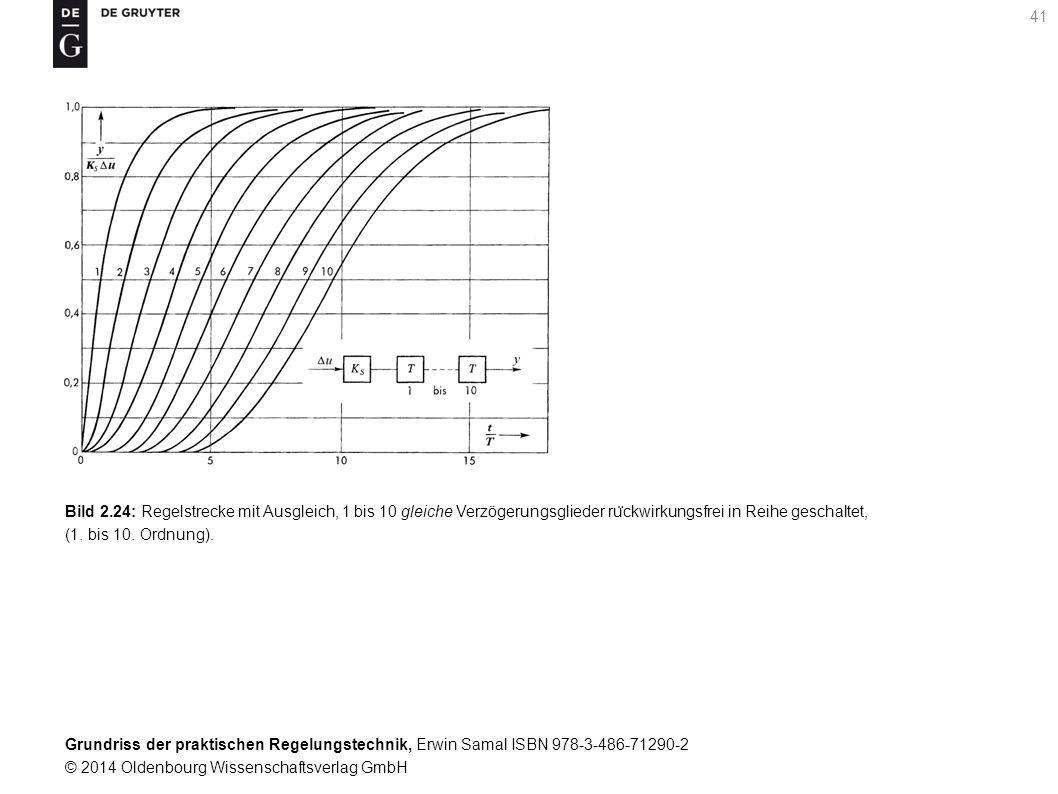 Grundriss der praktischen Regelungstechnik, Erwin Samal ISBN 978-3-486-71290-2 © 2014 Oldenbourg Wissenschaftsverlag GmbH 41 Bild 2.24: Regelstrecke m