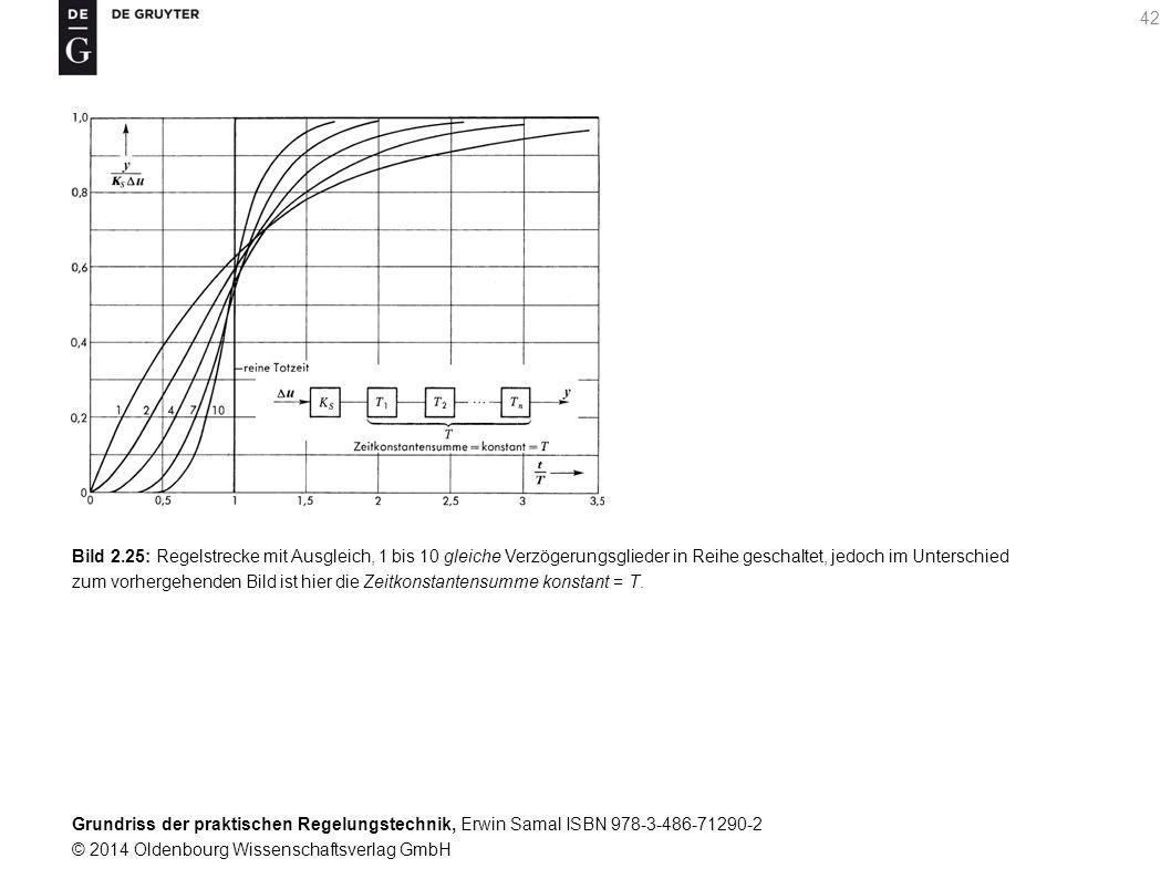 Grundriss der praktischen Regelungstechnik, Erwin Samal ISBN 978-3-486-71290-2 © 2014 Oldenbourg Wissenschaftsverlag GmbH 42 Bild 2.25: Regelstrecke m