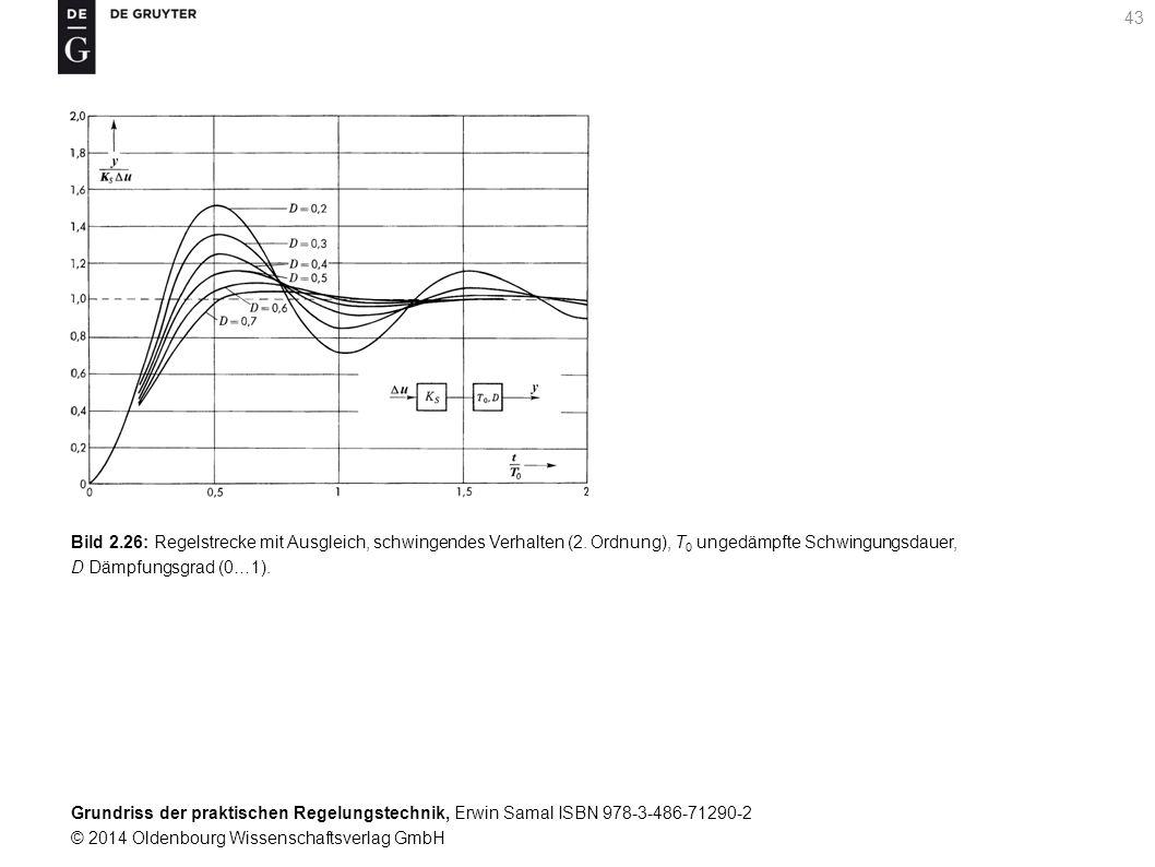Grundriss der praktischen Regelungstechnik, Erwin Samal ISBN 978-3-486-71290-2 © 2014 Oldenbourg Wissenschaftsverlag GmbH 43 Bild 2.26: Regelstrecke m
