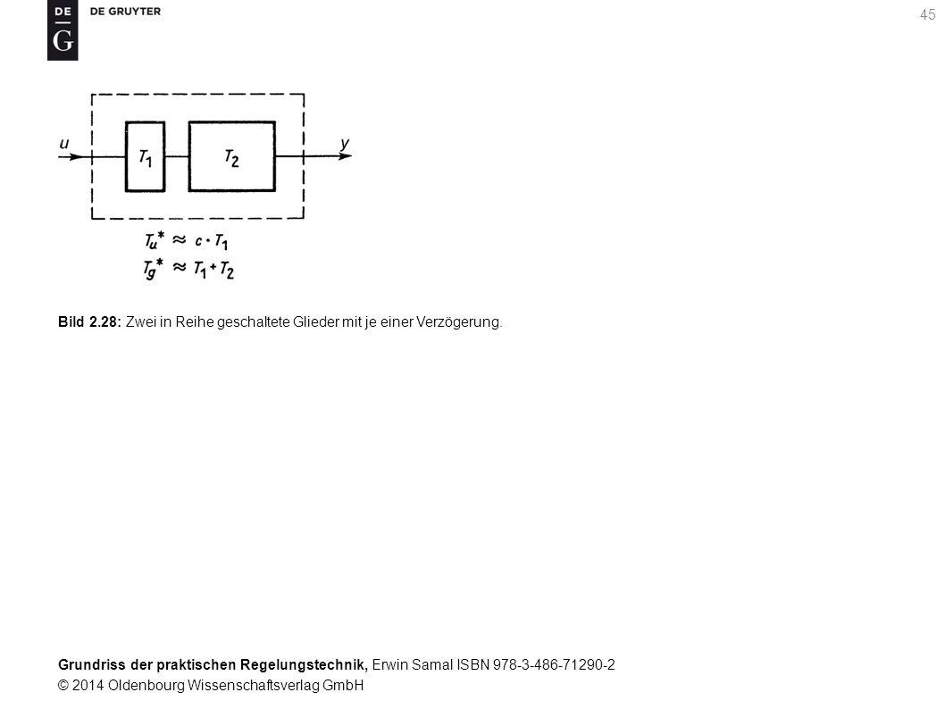 Grundriss der praktischen Regelungstechnik, Erwin Samal ISBN 978-3-486-71290-2 © 2014 Oldenbourg Wissenschaftsverlag GmbH 45 Bild 2.28: Zwei in Reihe